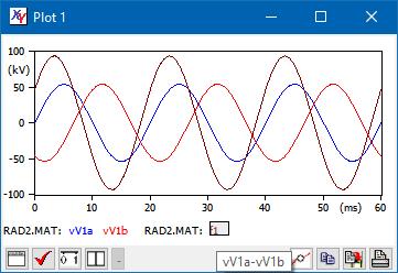 Function plots